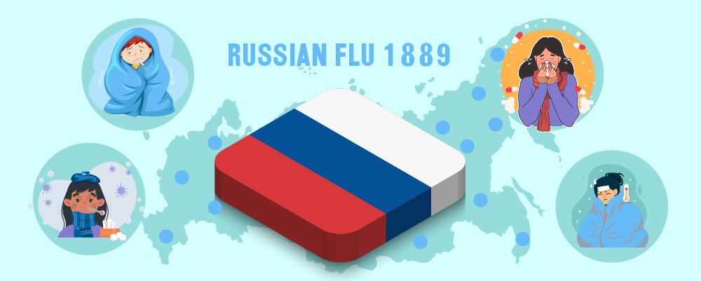A pandemic in Russia cause by a flu
